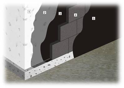 Пеностекло на стене подвала с рулонной гидроизоляцией